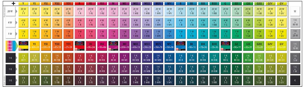 Fimo Professional Polymer Clay True Colors Mixing Chart