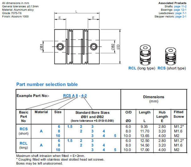 RCSA8 Dimensional Information