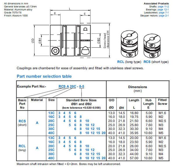 Reli-A-Flex Coupling Dimensional Data