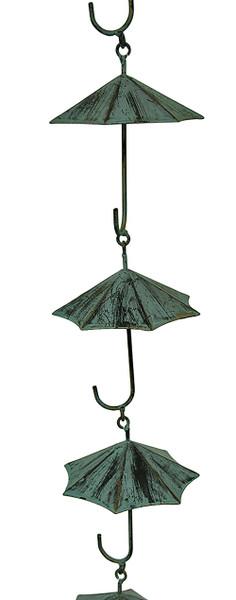 https://s3.amazonaws.com/zeckosimages/MRC-52654-GN-umbrella-rain-chain-1I.jpg
