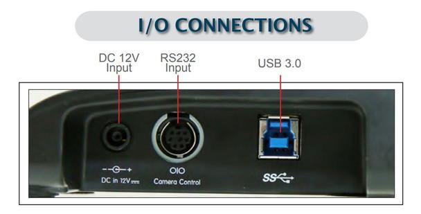 VC-B20U Connectors