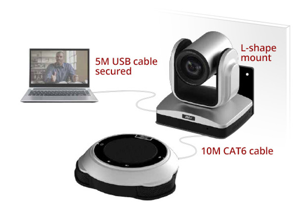 VC520+ USB Videoconferencing system with PTZ camera and Speakerphone