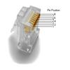 Cat6 RJ45 Modular Plugs