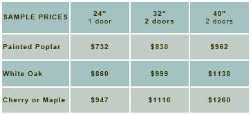 sample-prices-shaker-2-doors.jpg