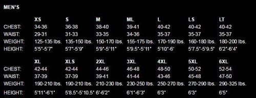 Neoprene Vest - Size Chart