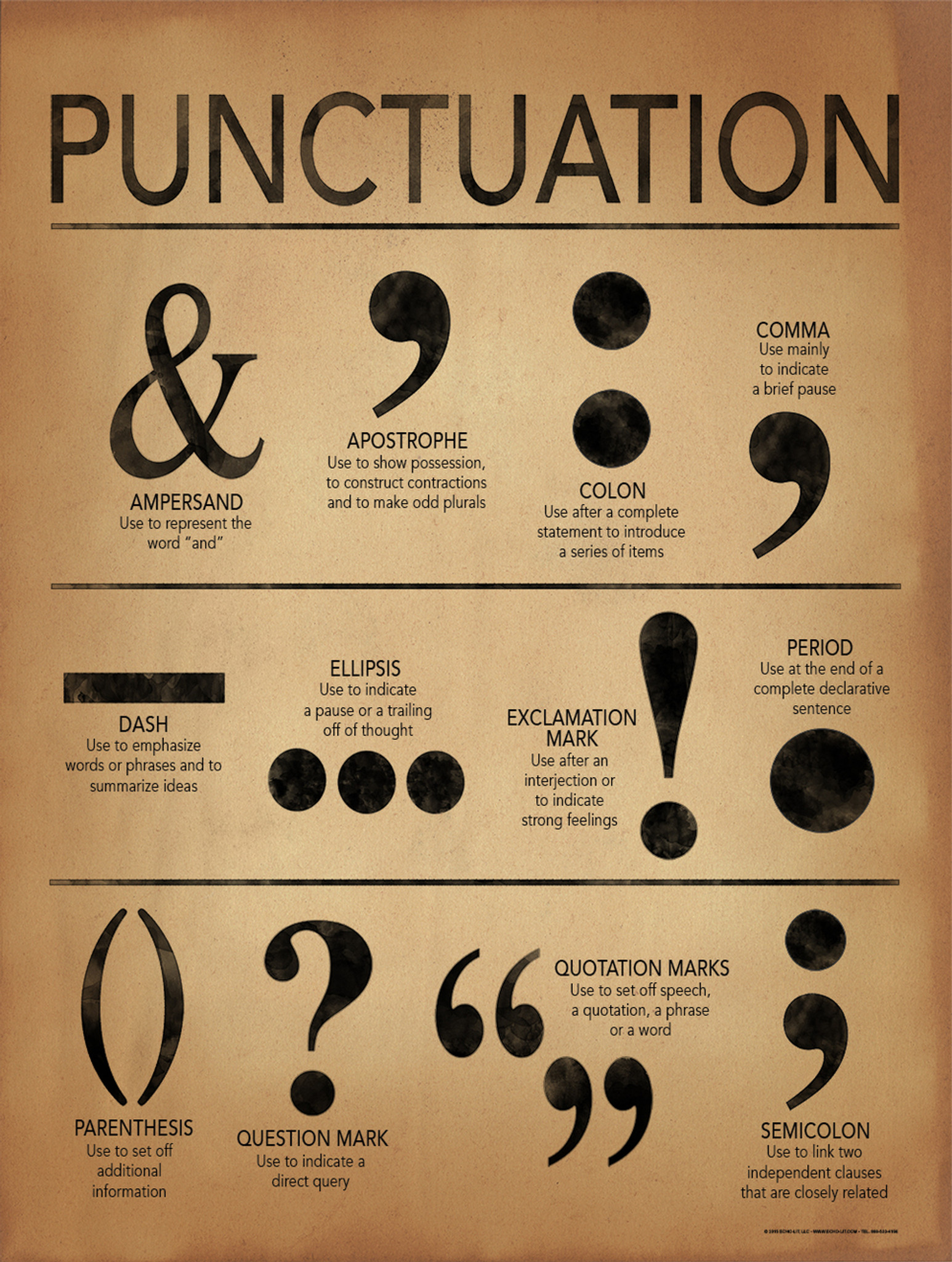 punctuation grammar and writing poster for home office or classroom typography art print