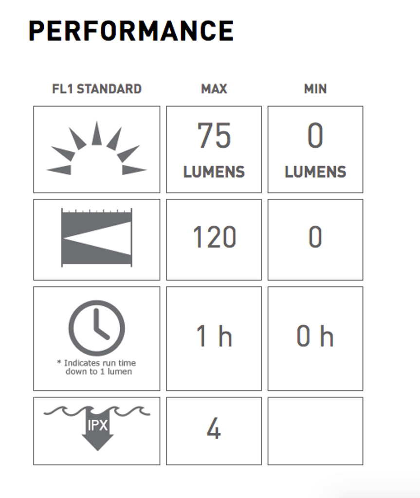 P3 AFSP (Advanced Focus System High Output)