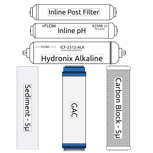 RO Zoi Mu Pure Filter Kit