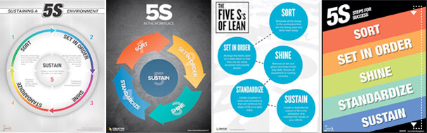 5S Posters