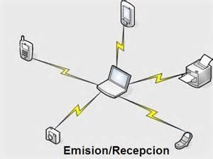 Bluetooth Network