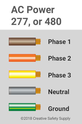 277 Volt Lighting Wire Colors