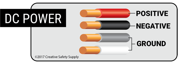 wire color codes rh creativesafetysupply com