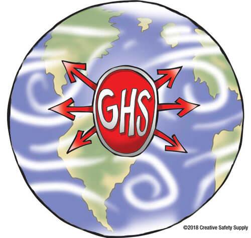 GHS Worldwide
