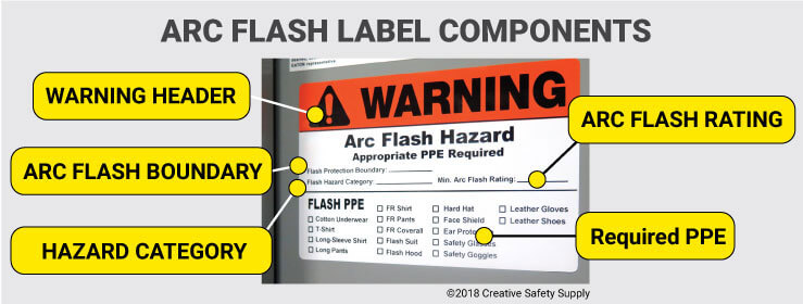 Arc Flash Label Componenets
