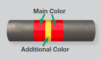 Marine Pipe Marking Color Bar