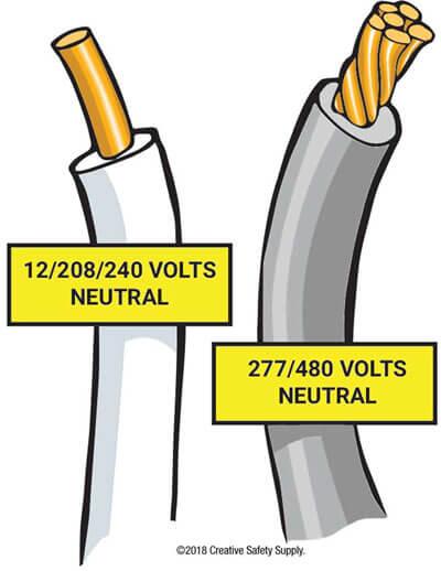 Neutral Wire