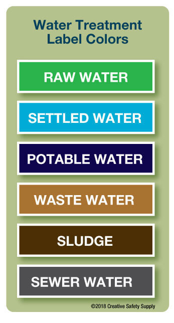 Water Treatment Label Colors