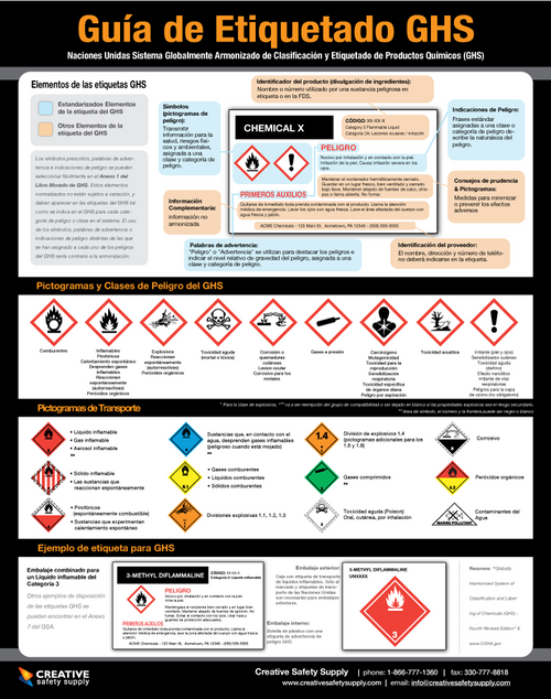 Ghs labeling guide poster spanish ccuart Image collections