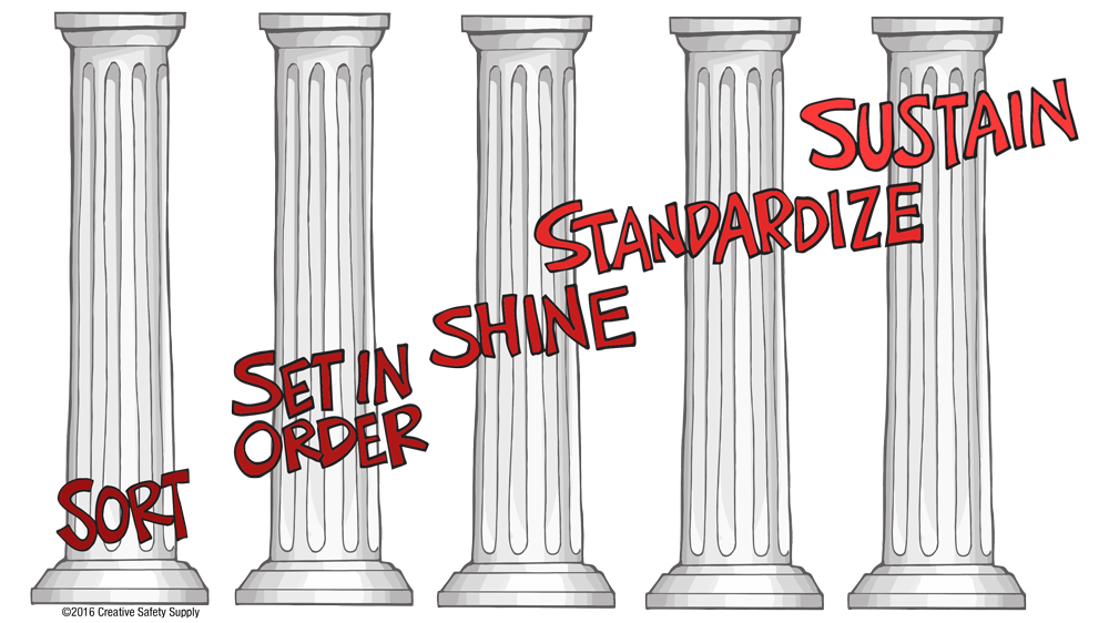 5-pillars.png