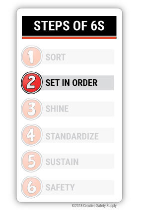 5s-set-in-order.jpg