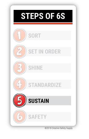 5s-sustain.jpg