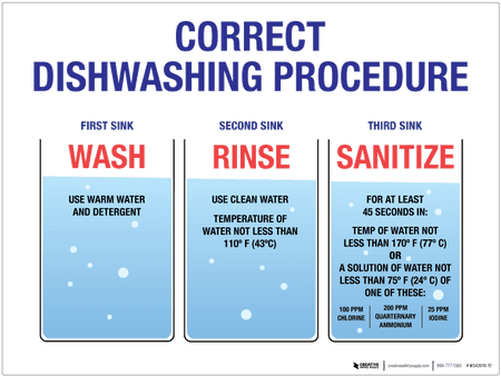Ambitious image throughout wash rinse sanitize printable signs