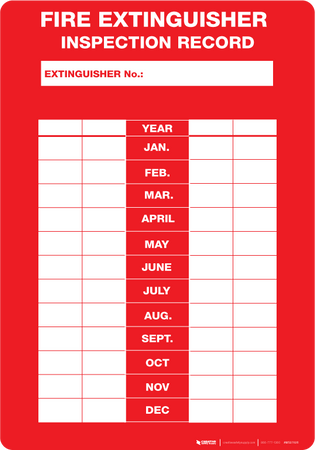 Fire Extinguisher Inspection Record Wall Sign Creative