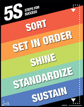 5s Steps Poster Creative Safety Supply