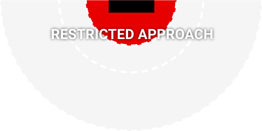 Restricted Approach Boundary
