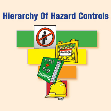 hierarchy of hazards triangle inverted