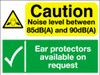 Caution noise level sign