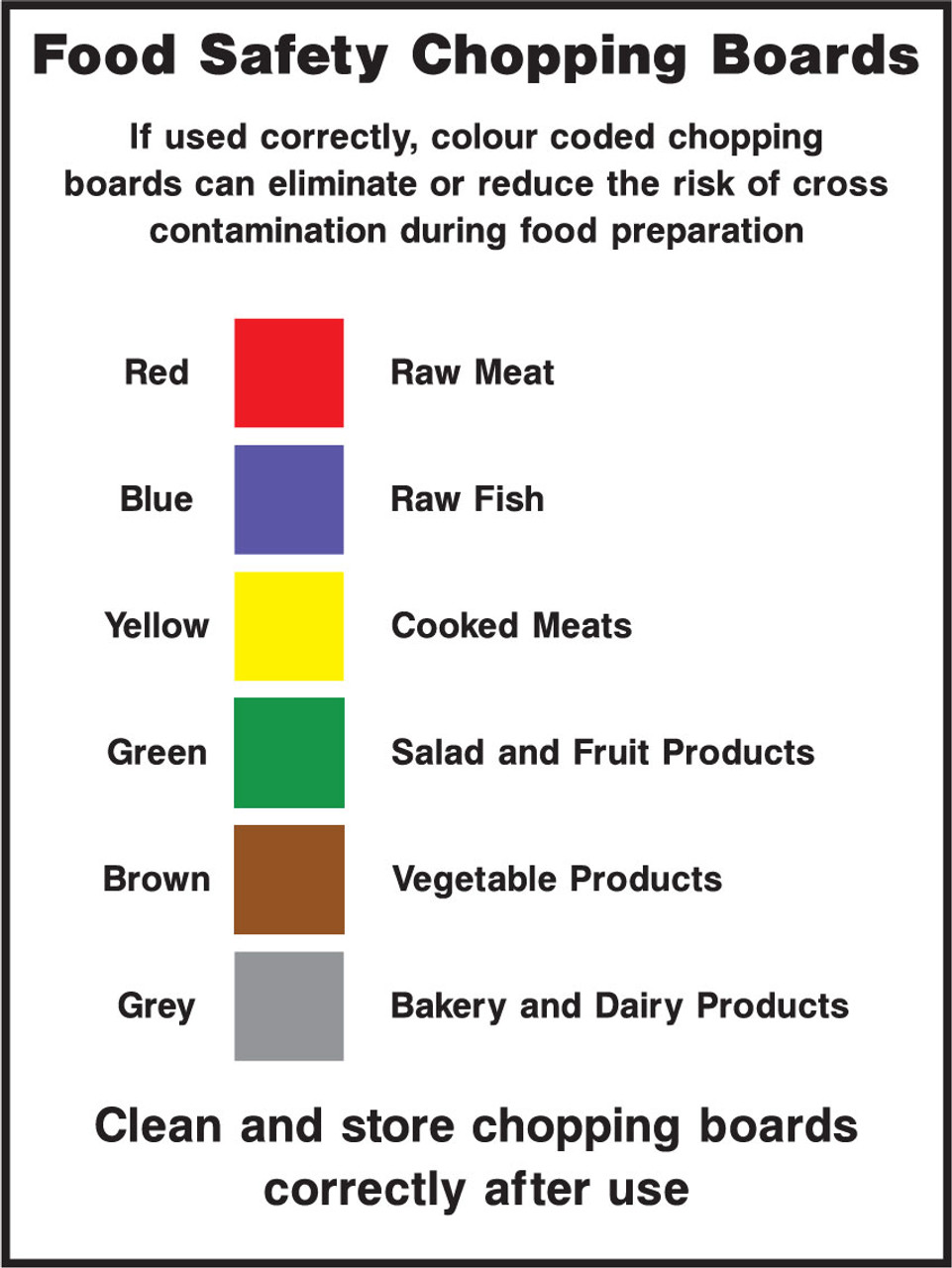 Food Safety Chopping Boards Signs 2 Safety