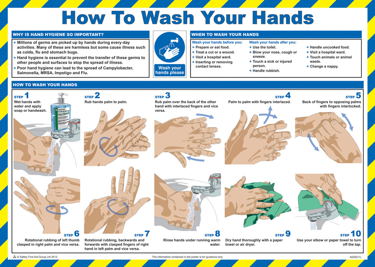 How To Wash Your Hands Safety Poster Signs 2 Safety