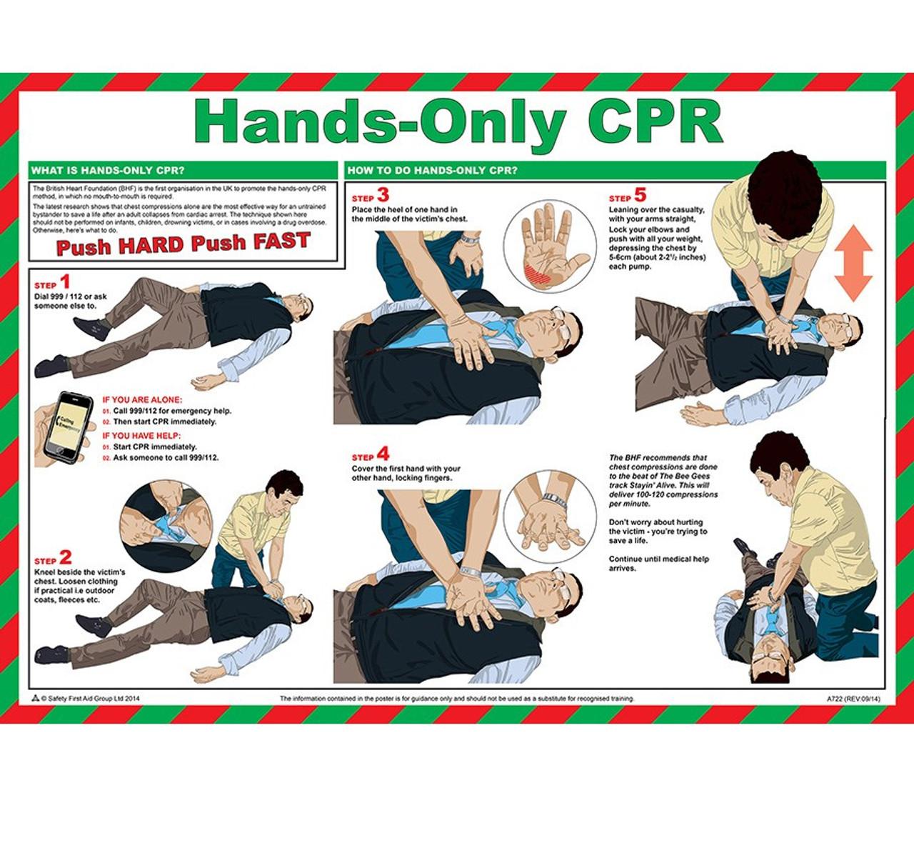 Colorado Cardiac Cpr: Hands Only CPR