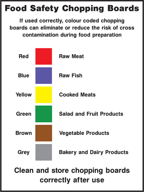 Food Safety Chopping Boards
