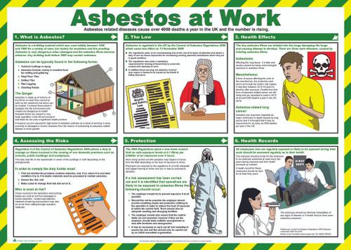 Asbestos at Work Safety Poster
