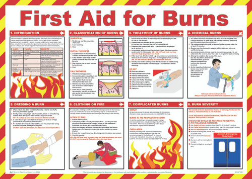 First Aid For Burns Safety Poster