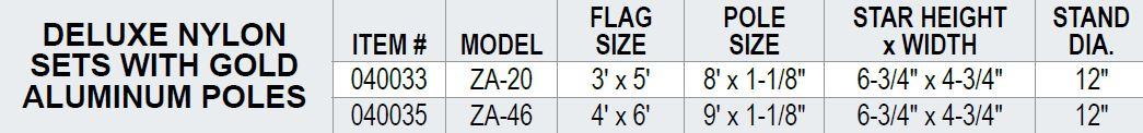 israel-flag-set-aluminum-pole-chart.jpg