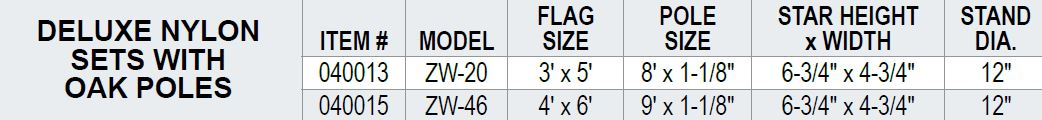 israel-flag-set-oak-pole-chart.jpg