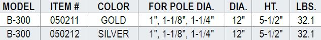 three-hole-indoor-flag-pole-floor-stand-chart.jpg
