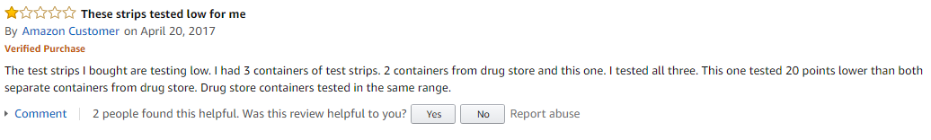 Amazon Review Test Strips Not Working Properly
