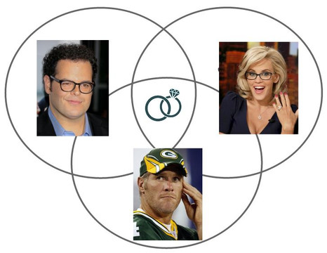 What Josh Gad, Jenny McCarthy & Brett Favre Have in Common
