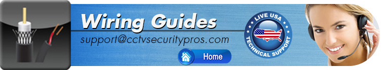 Security wiring guides banner