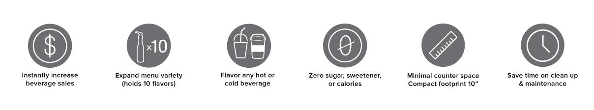 zavida-flavor-shot-dispenser-features-and-benefits-icons-us.jpg