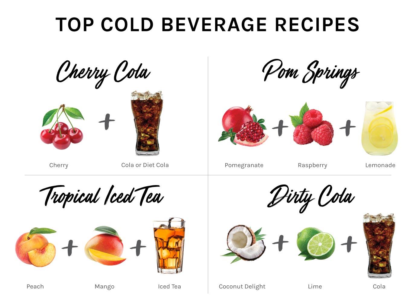 zavida-flavor-shot-dispenser-top-cold-flavor-recipes.jpg