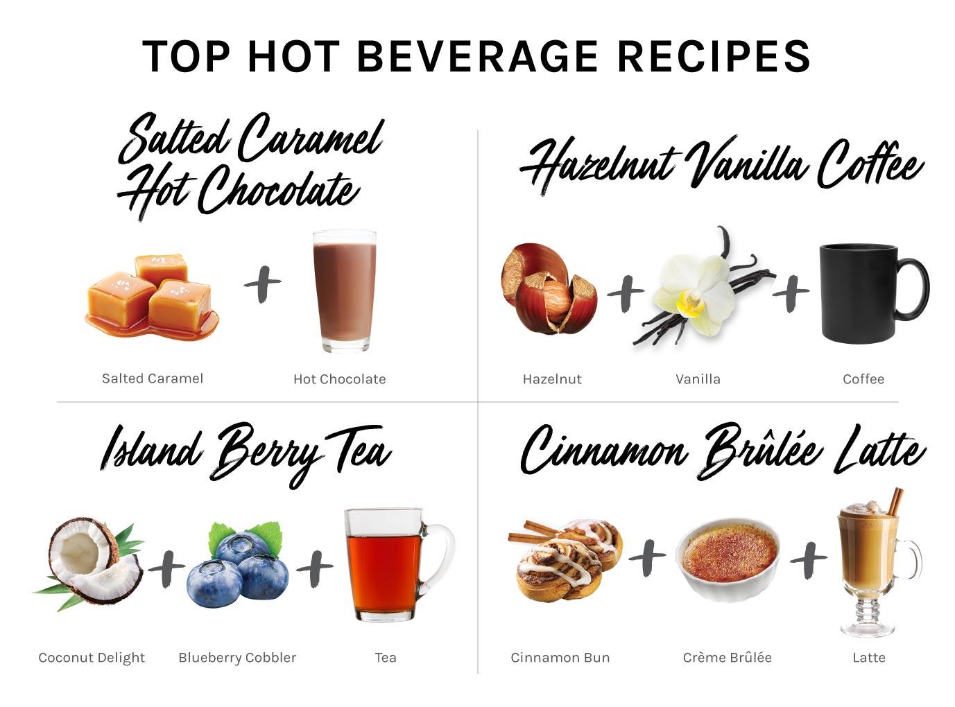 zavida-flavor-shot-dispenser-top-hot-flavor-recipes.jpg