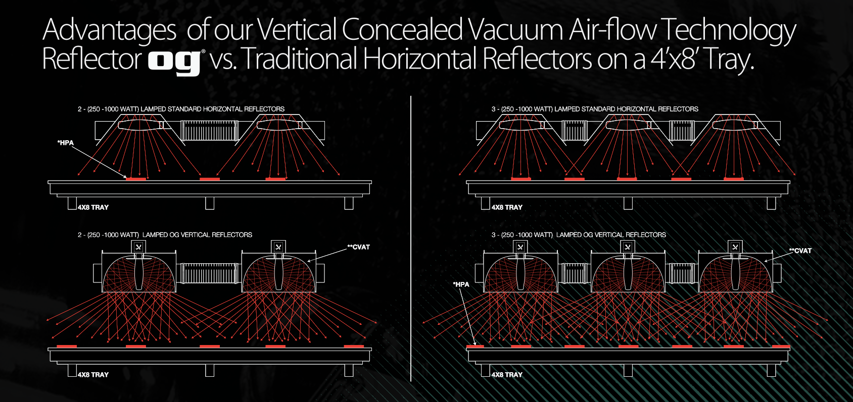 Concealed Vacuum Airflow Technology