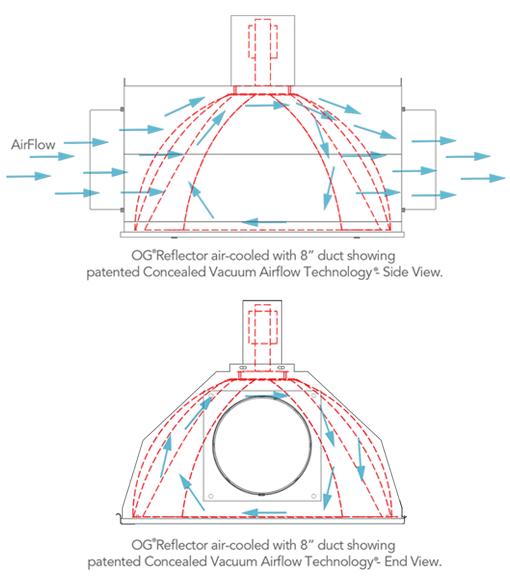 OG reflector air cooling diagram