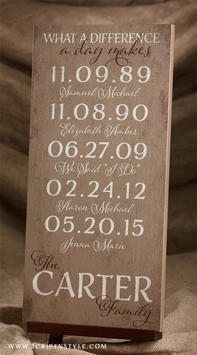 Personalized Special Dates Wood Sign What A Difference A