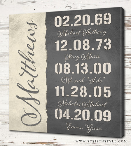 personalized birth dates sign